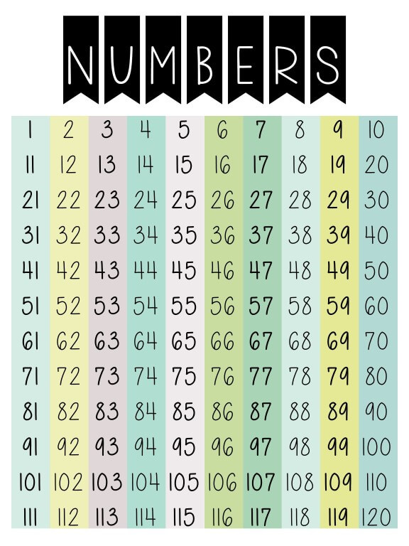 number chart free printable for classroom